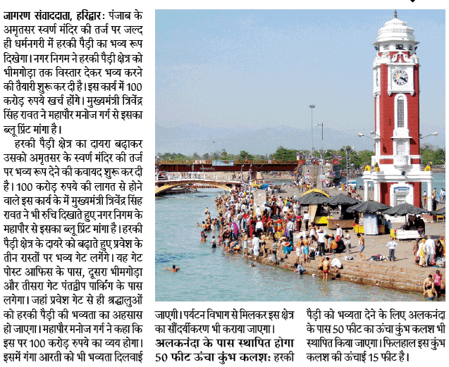 Latest Haridwar News